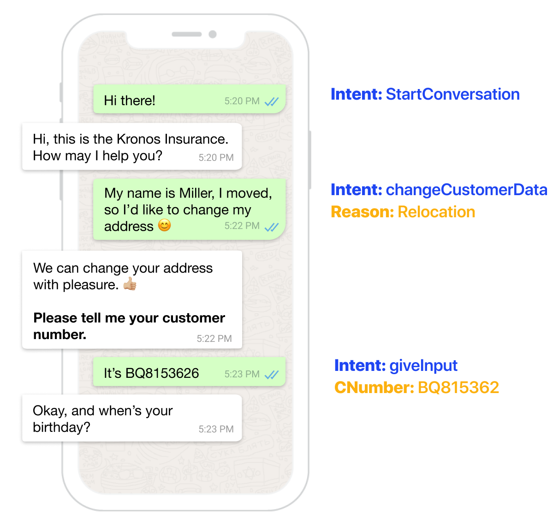 Parloa Kronos Chat Chatbot Conversational AI WhatsApp